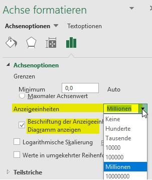 Excel - Diagrammtipps - Lesbare Achsenbeschriftung bei großen Zahlen