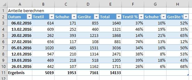 Excel - Formeln und Funktionen - Absolute Bezüge in Excel-Tabellen