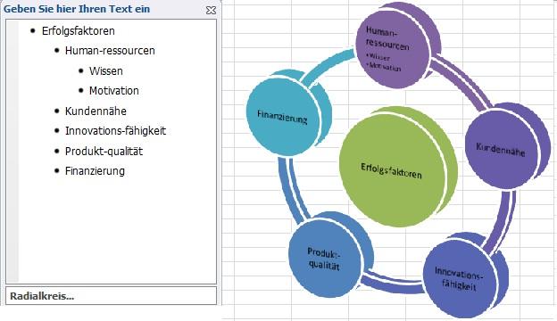 Excel diagrammtipps radialkreis diagramm das fertige radialkreis diagramm mit textelement ccuart Gallery