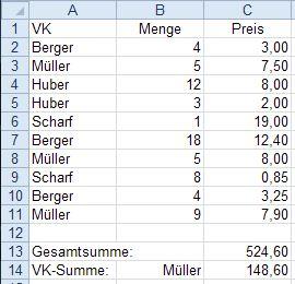 Excel - Formeln und Funktionen - Summenprodukt mit Bedingung