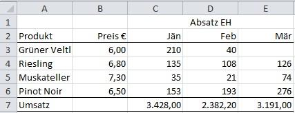 Excel - Formeln und Funktionen - Summe aus dem Produkt mehrerer ...
